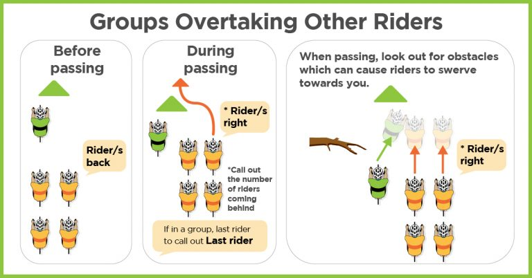 instructions of how to overtake a bike rider