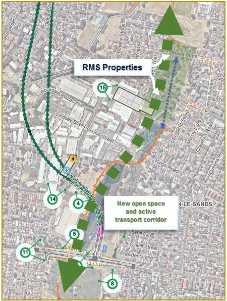 Bayside Council Active Transport Corridor